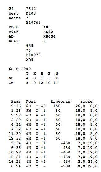 Bildschirmfoto 2013-10-29 um 10.28.29
